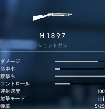 M1897