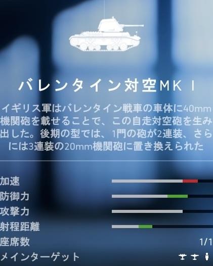 bf5バレンタイン対空MK I